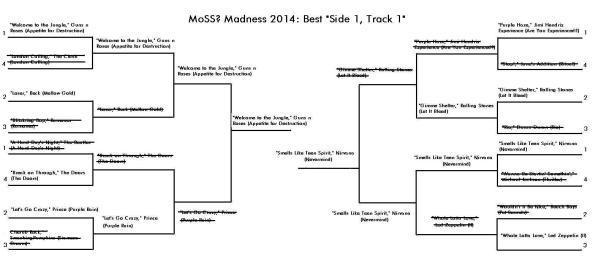 moss-mad-16 2014 finals